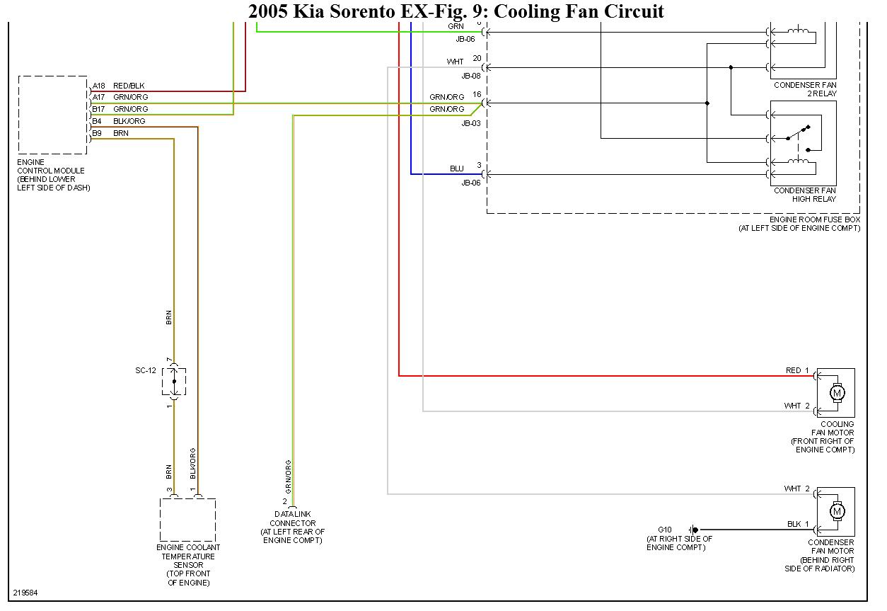 Dual Car Stereo Wiring Diagram For 2004 Kia Spectra 03 Fuse Box 2003 Sedona Solutions 2005 Cooling Anything Diagrams
