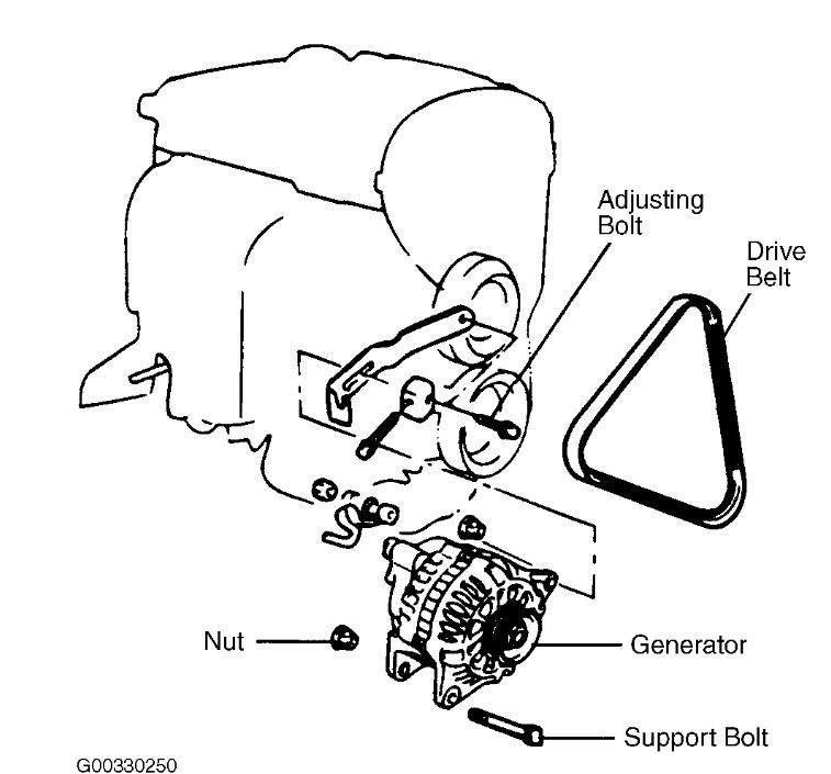 Thumb: Hyundai Sonata 2003 Engine Diagram At Hrqsolutions.co