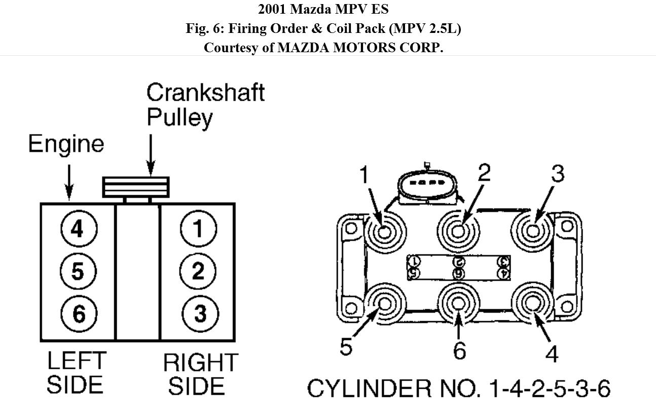 original spark plug wire to coil diagram for 2001 mazda mpv needed thanks