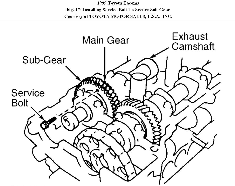 Service Manual How To Remove Camshaft Cap Bolts For A