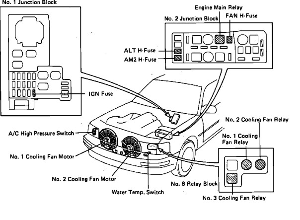 checking fuses: where is the fuse bx located on a lexus ls 400 lexus ls400 fuse box diagram
