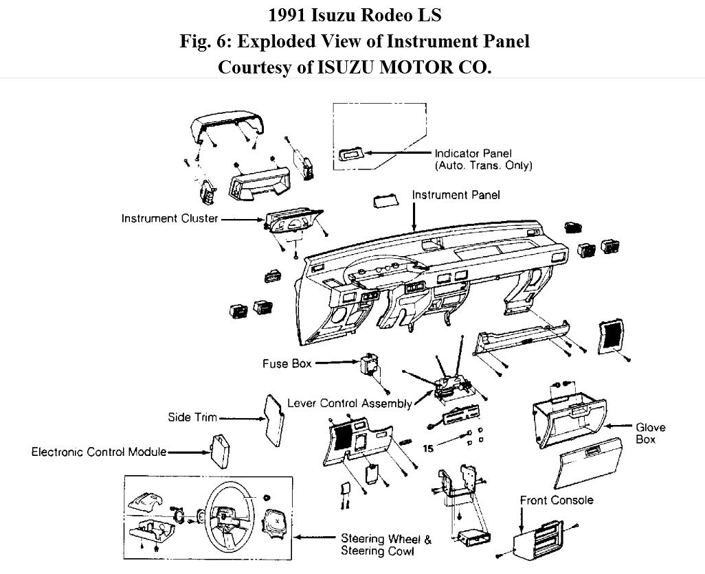 1991 isuzu rodeo fuse box