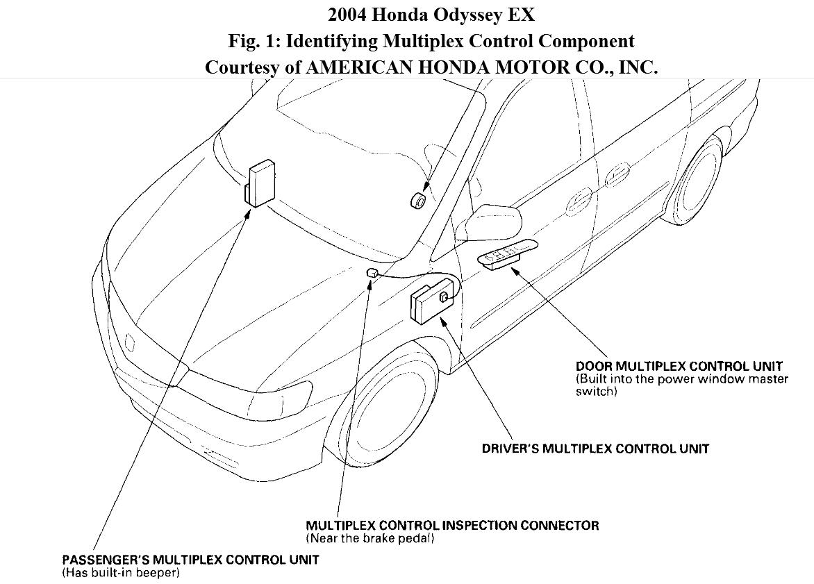 Vin 2hkl18654h500242 Not Sure if Lx or Ex My Wifes Car Began – Honda Odyssey Door Fuse Box