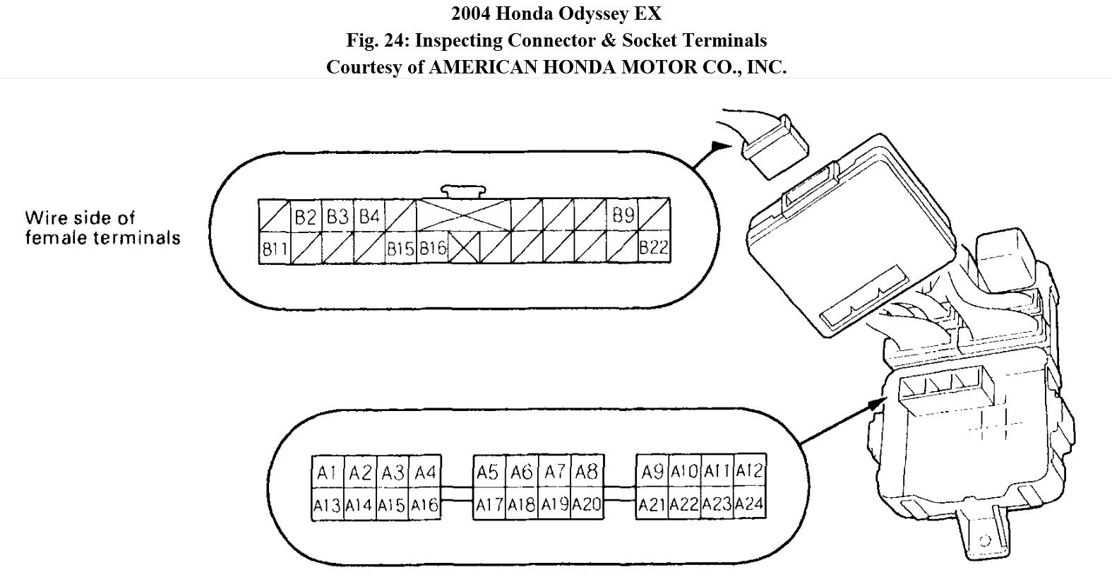1999 Honda Odyssey Fuse Box Diagram 35 Wiring Images Accord Original Vin 2hkl18654h500242 Not Sure If Lx Or Ex My Wifes Car Began