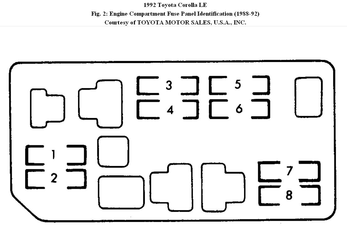 1992 toyota corolla fuse box diagram   36 wiring diagram