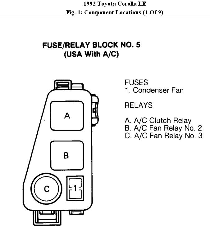 Fuses  U0026 Relay Location  I Have A 1992 Toyota Corolla Le
