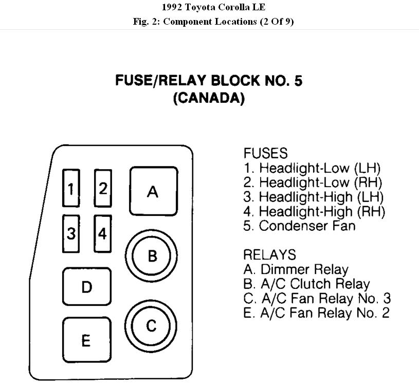 fuses  u0026 relay location  i have a 1992 toyota corolla le and im