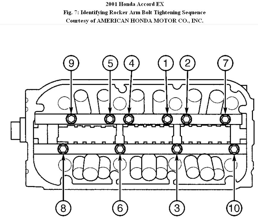 service manual  2001 honda cr v rocker arm shaft repair