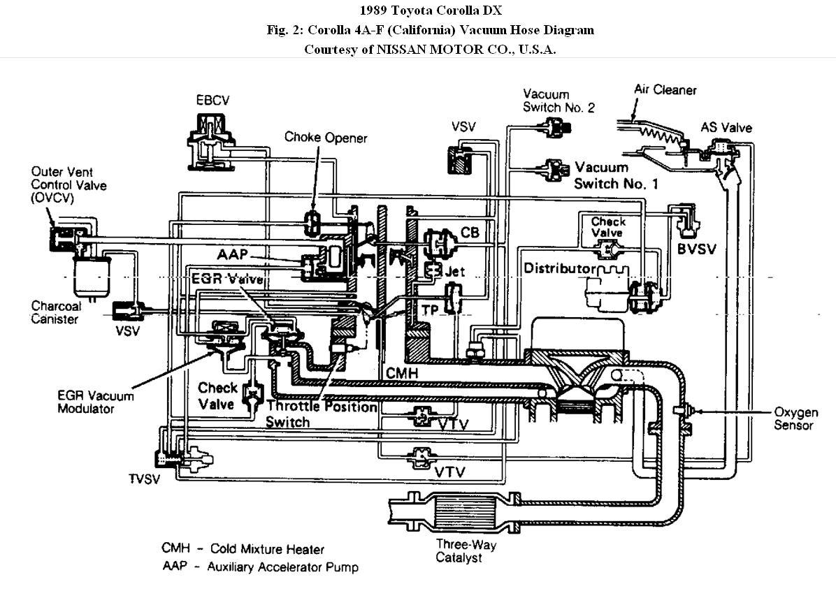 toyota corona gx 1989 vacuum hoses  hi  i have a japanese