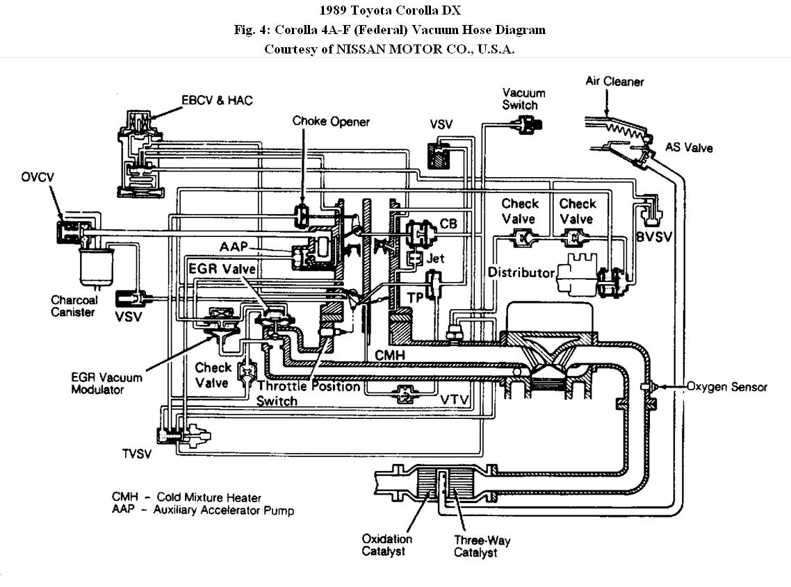 1989 Toyota Camry Egr Wiring Diagram Library For 1999 Corolla Vacuum Auto Electrical U2022 Battery