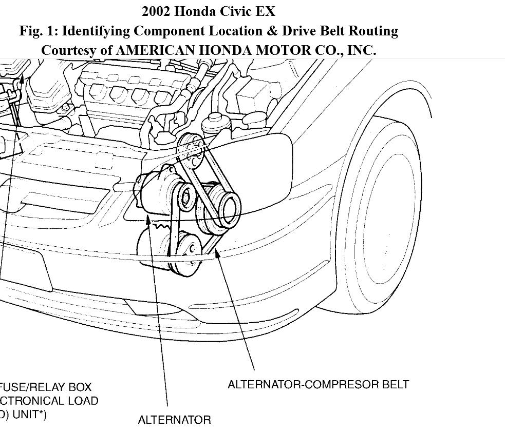 honda civic alternator belt diagram