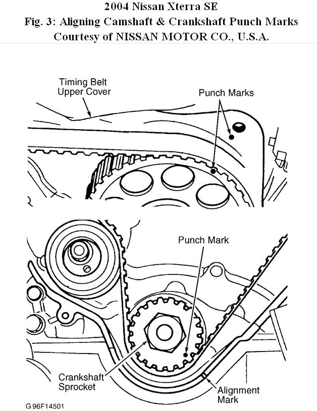 04 Frontier Timing Belt Diagram 3 3 Engine