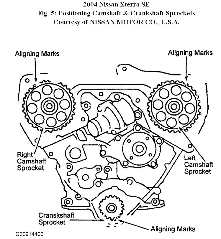 2001 Nissan Xterra Timing Belt Diagram