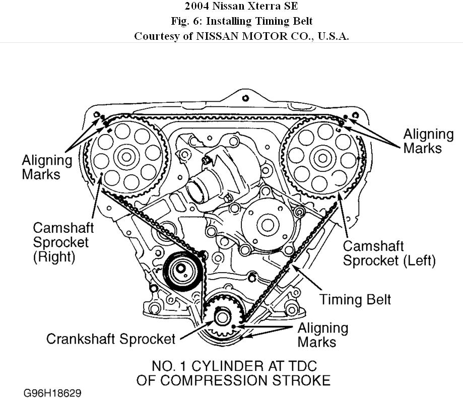 timing belt nissan xterra  2004 nissan xterra 3 3liter  i need to