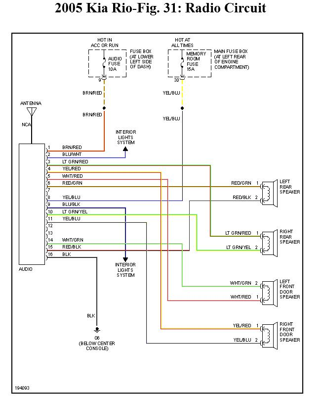 original 2001 kia optima se stereo wiring diagram 2001 wiring diagrams 2006 kia sorento radio wiring diagram at creativeand.co