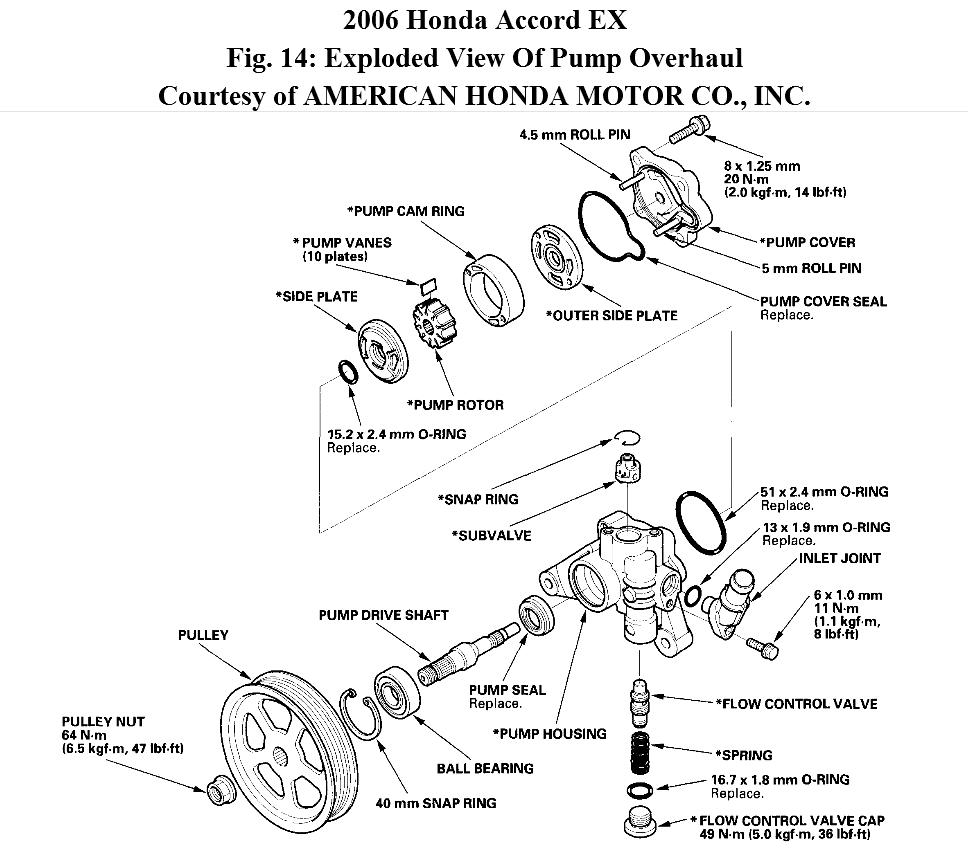1994 Mercury Sable Fuse Box Diagram Mercury Auto Wiring