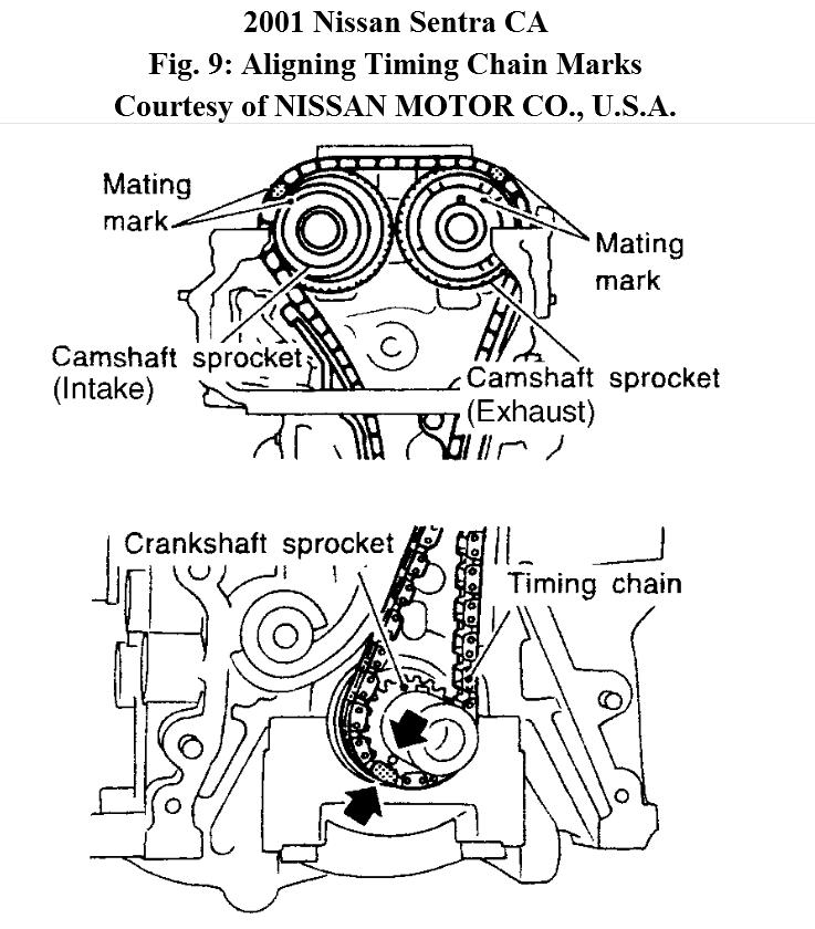 service manual  1994 nissan sentra timing chain marks