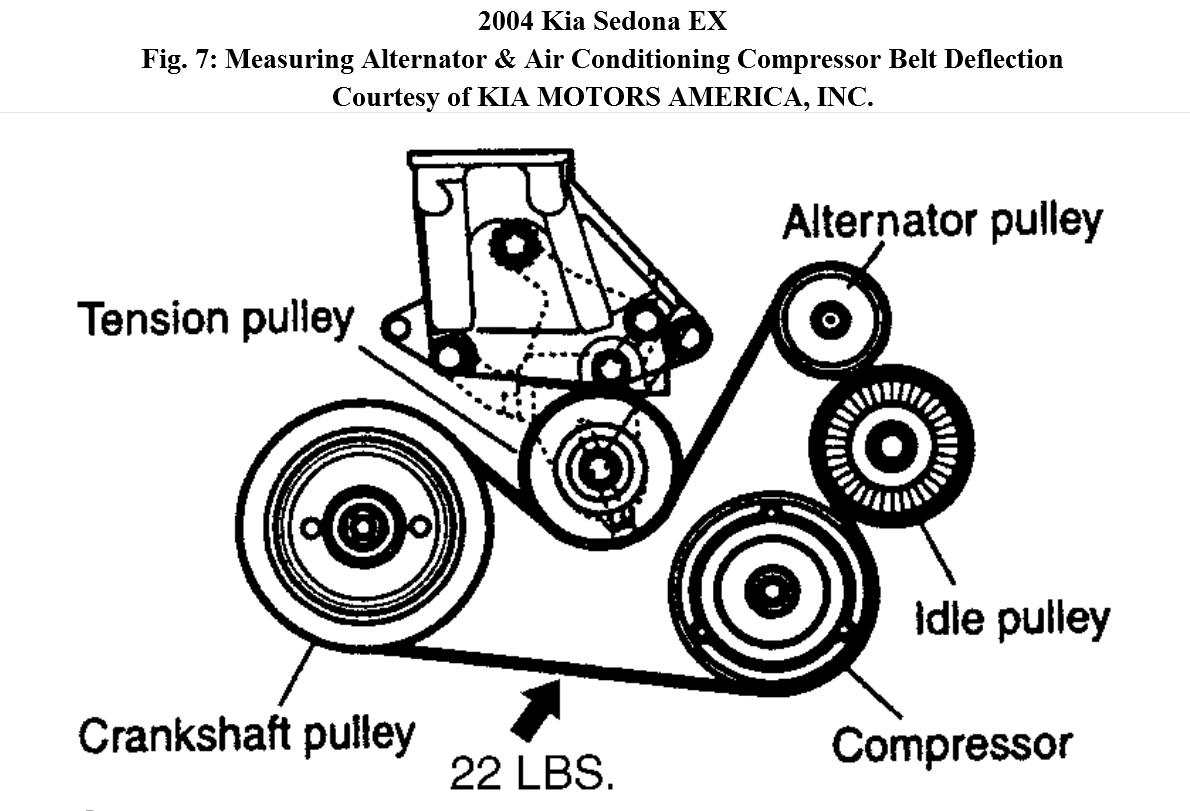 service manual  2003 kia spectra tension pulley change