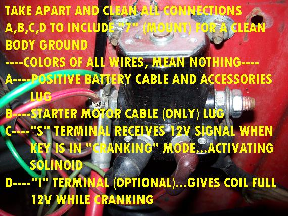 original solenoid wiring need info on what wires go where e g starter,acc Painless Wiring Harness Diagram at bakdesigns.co