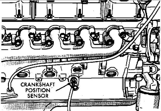 Crankshaft Position Sensor Where Is The Rh2carpros: Crankshaft Position Sensor Location Dodge Ram At Elf-jo.com