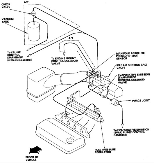 00 Honda Accord Iac Hoses Diagram