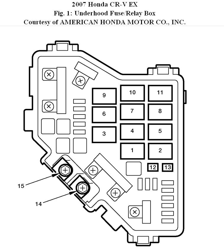 original relay position on a 2007 honda cr v what position in the under fuse box on 2007 chevy impala at soozxer.org