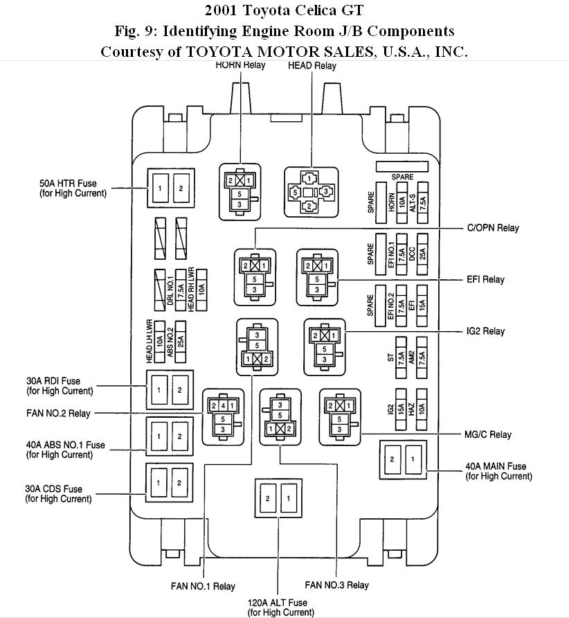 toyota celica fuse box location 2003   36 wiring diagram