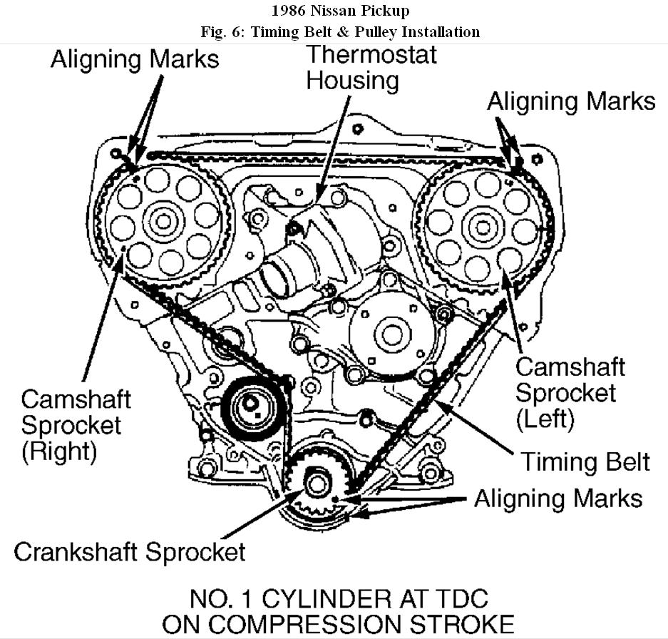 service manual  how to set timing marks on a 1988 lotus
