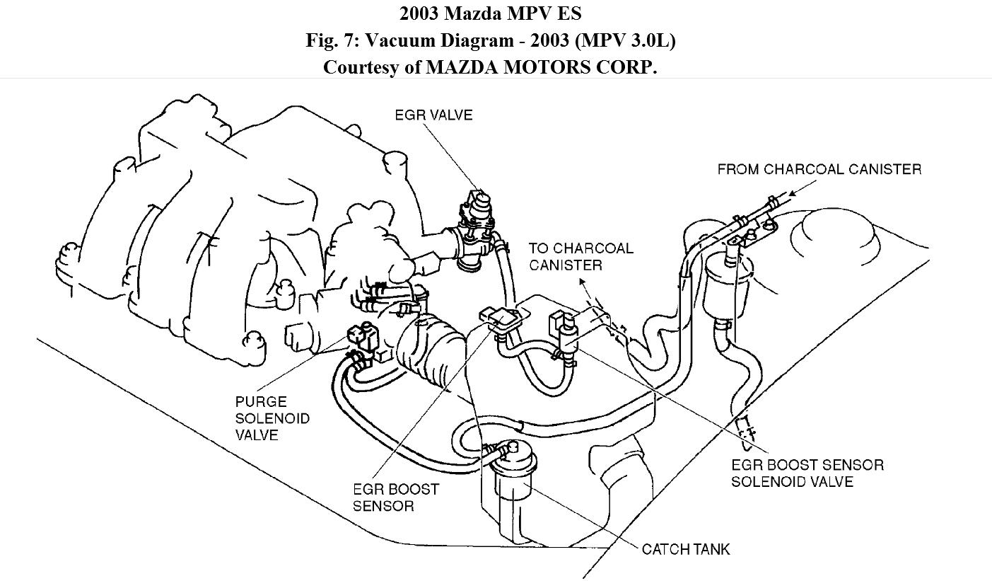 Just Bought The Van Owner Said It Was Timing Chain Wasnt He 2001 Mazda Mpv Engine Diagram Thumb