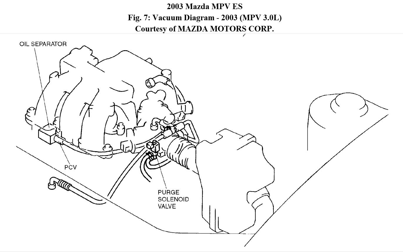 timing chain diagram engine mechanical problem 2000 2010