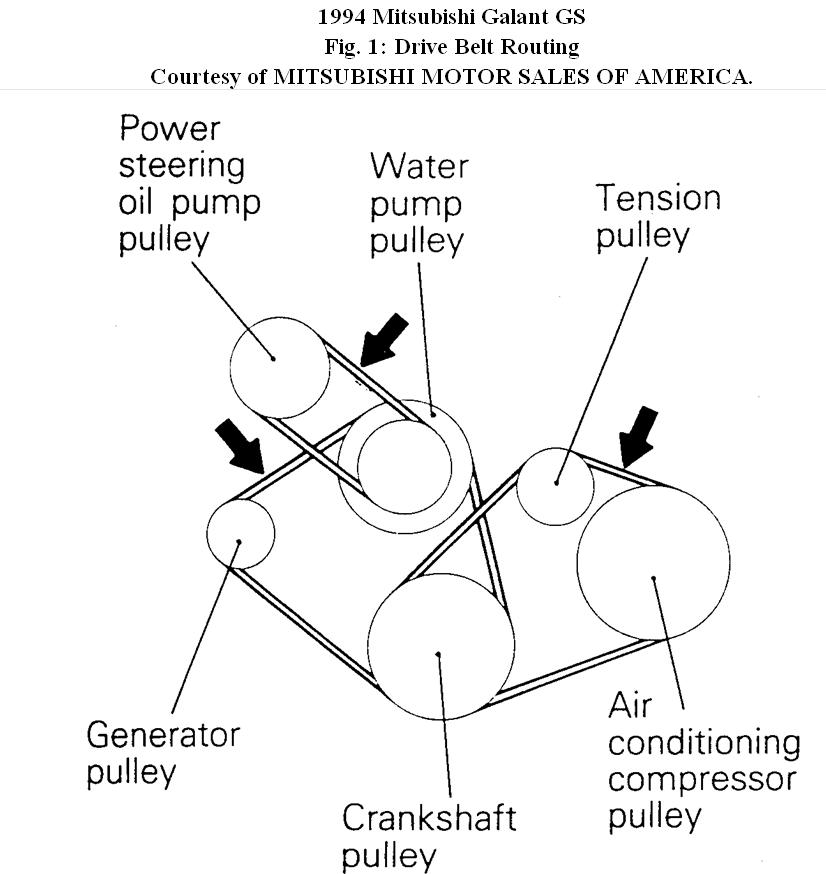 Original on 2003 Mitsubishi Eclipse Belt Diagram