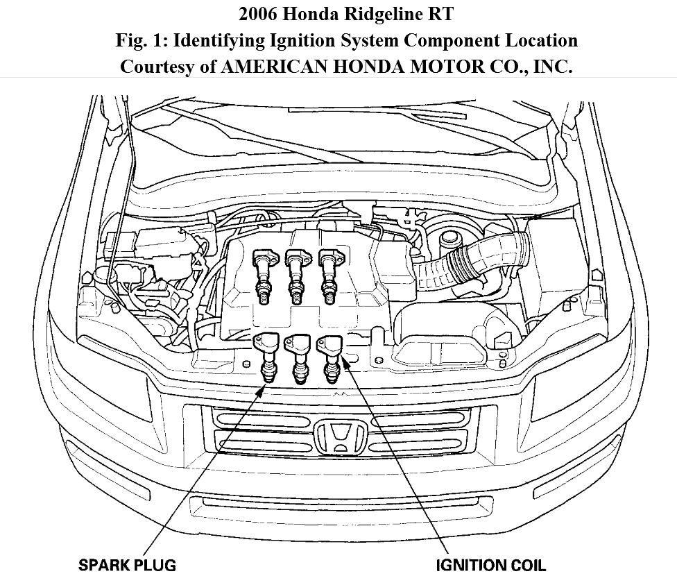 07 Honda Ridgeline Fuse Diagram Wiring Will Be A Thing 2006 Civic Box Panasonic Fan Switch 2005 Accord