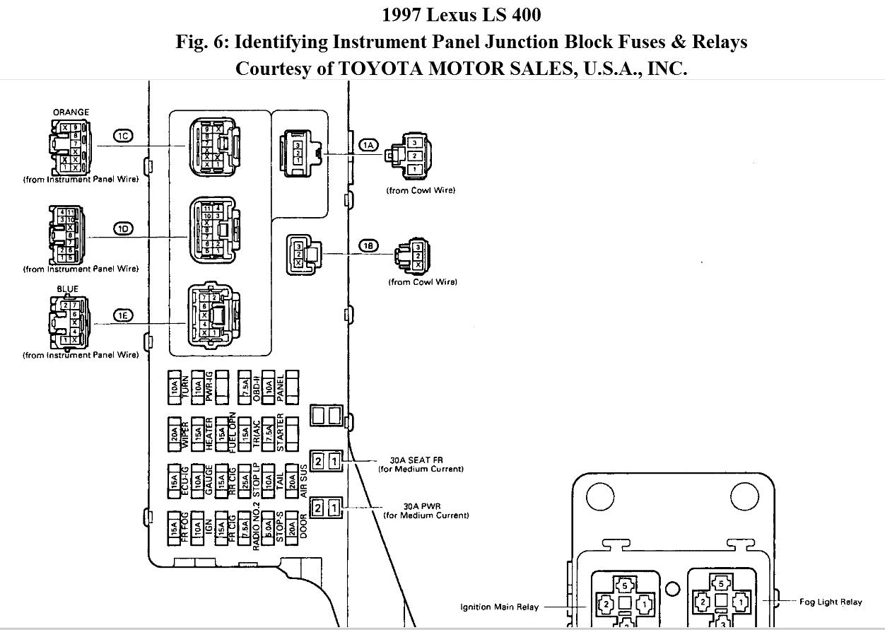 lexus ls400 fuse box diagram fuse box location and identification: where is the fuse ...
