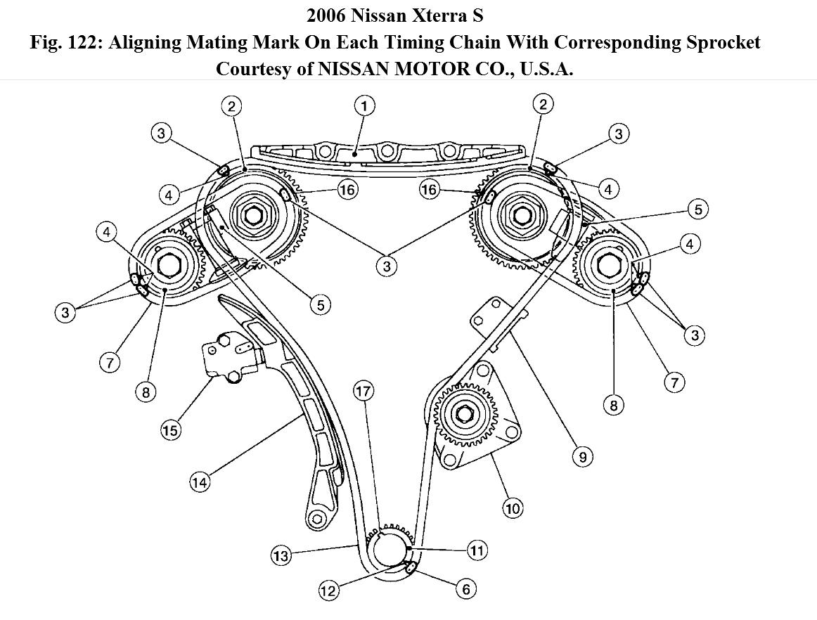 service manual  2006 nissan frontier timing chain diagram