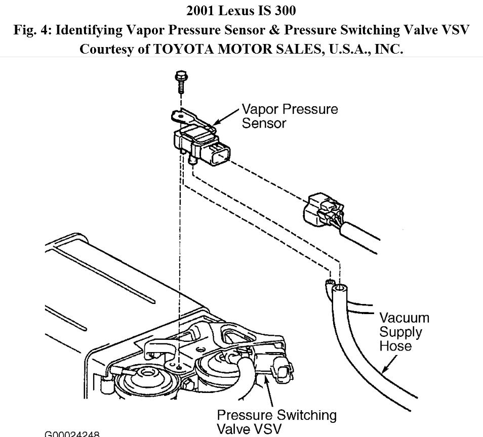 2001 Mitsubishi Eclipse Gs Fuse Box Wire Data Schema 2003 Fog Light Wiring Diagram Html 1999