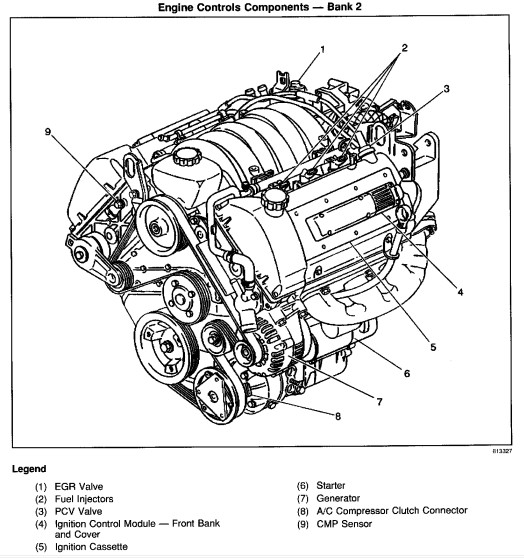 general motors 60 v6 engine 3100 wiring diagram and fuse box 2000 chevy cavalier wiring harness diagram
