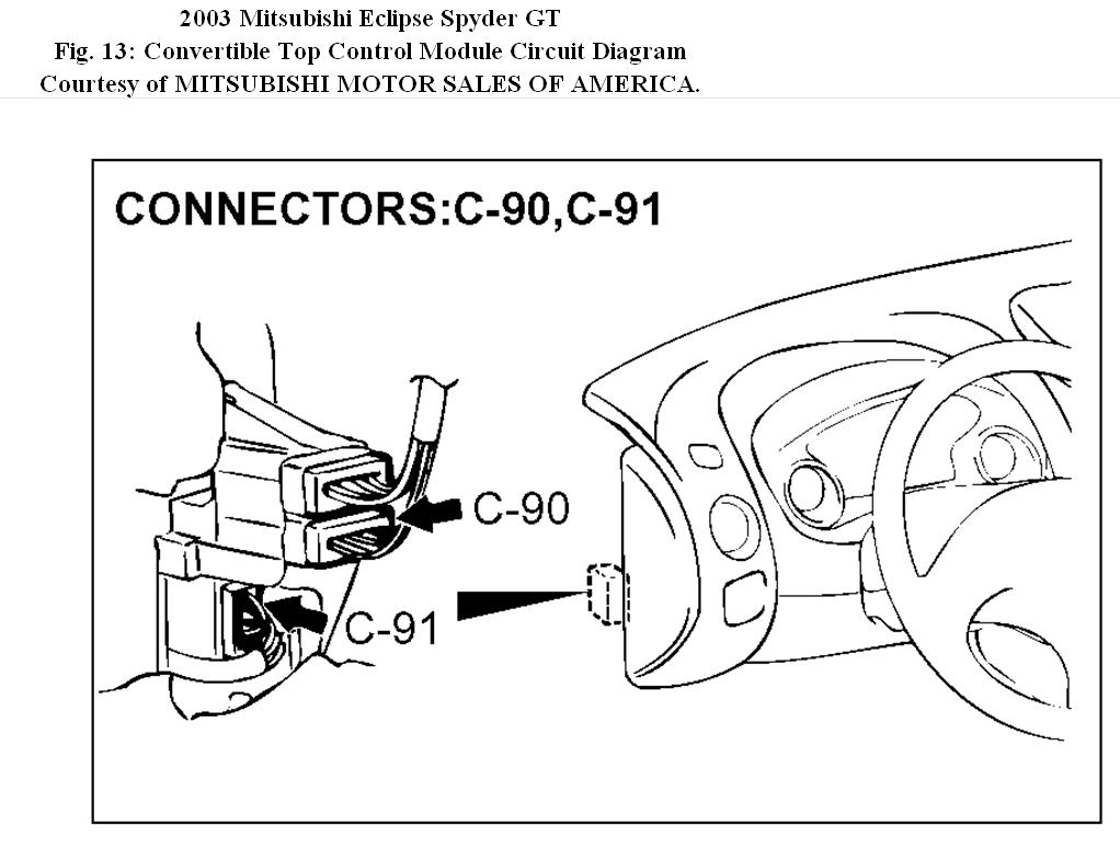 Back Windows And Convertible Top Do Not Work 2003 Mitsubishi Eclipse Gs Fuse Box Diagram Thumb