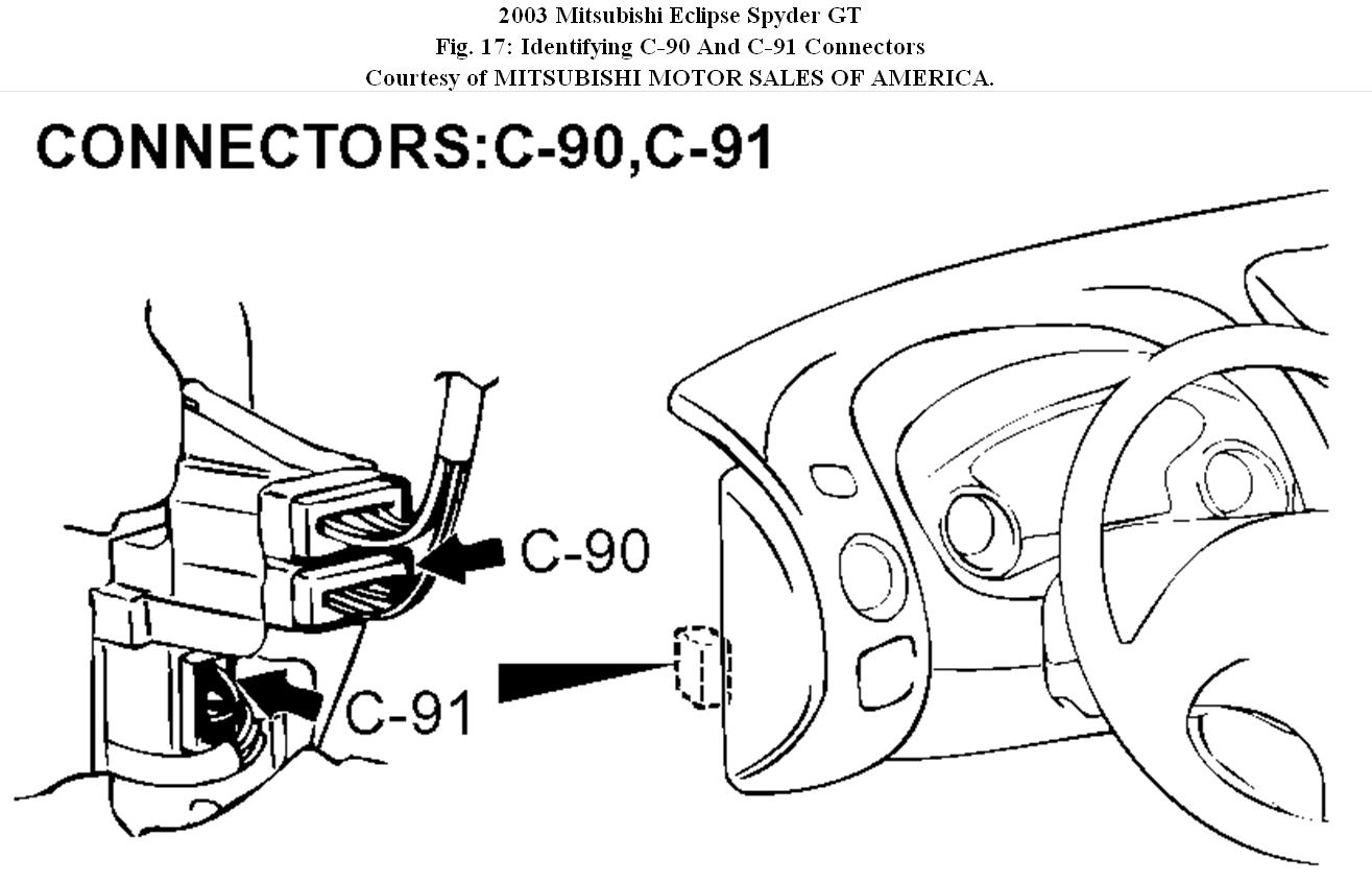 Back Windows And Convertible Top Do Not Work 03 Mitsubishi Eclipse Gt Fuse Box Diagram Thumb