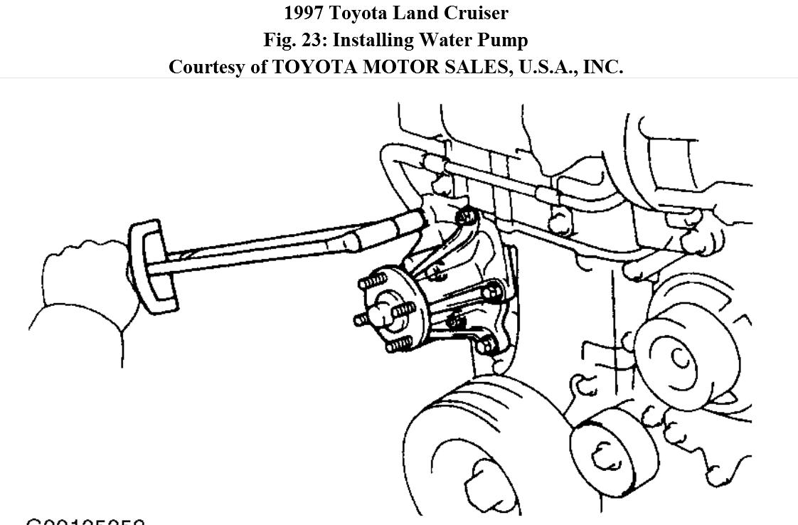 Steps For Replacing Water Pump 1991 Toyota Land Cruiser Engine Diagram Thumb