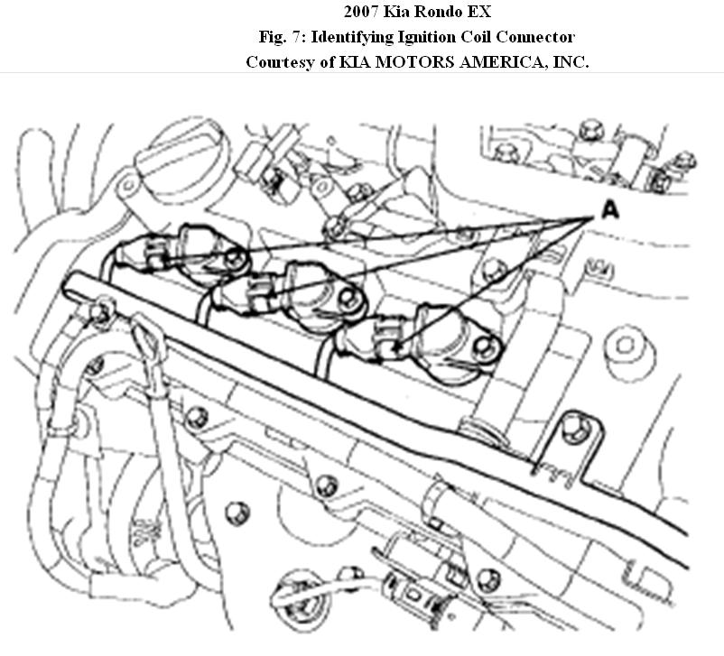 original change spark plugs how to change spark plugs on a 2007 kia rondo Kia Sportage Wiring Diagram PDF at reclaimingppi.co