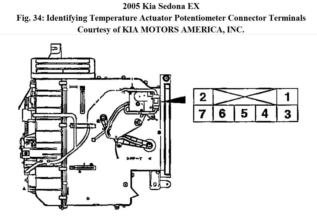 Where Is And How To Install Blend Door Motor On A KIA Sedona 2005. KIA. 2005 KIA Sorento Heater Core Hose Diagram At Scoala.co