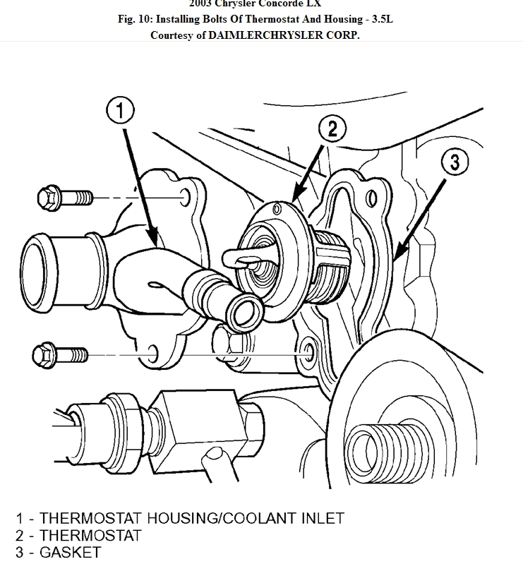 2004 Chrysler Concorde Right Side Axle Seal Replacement