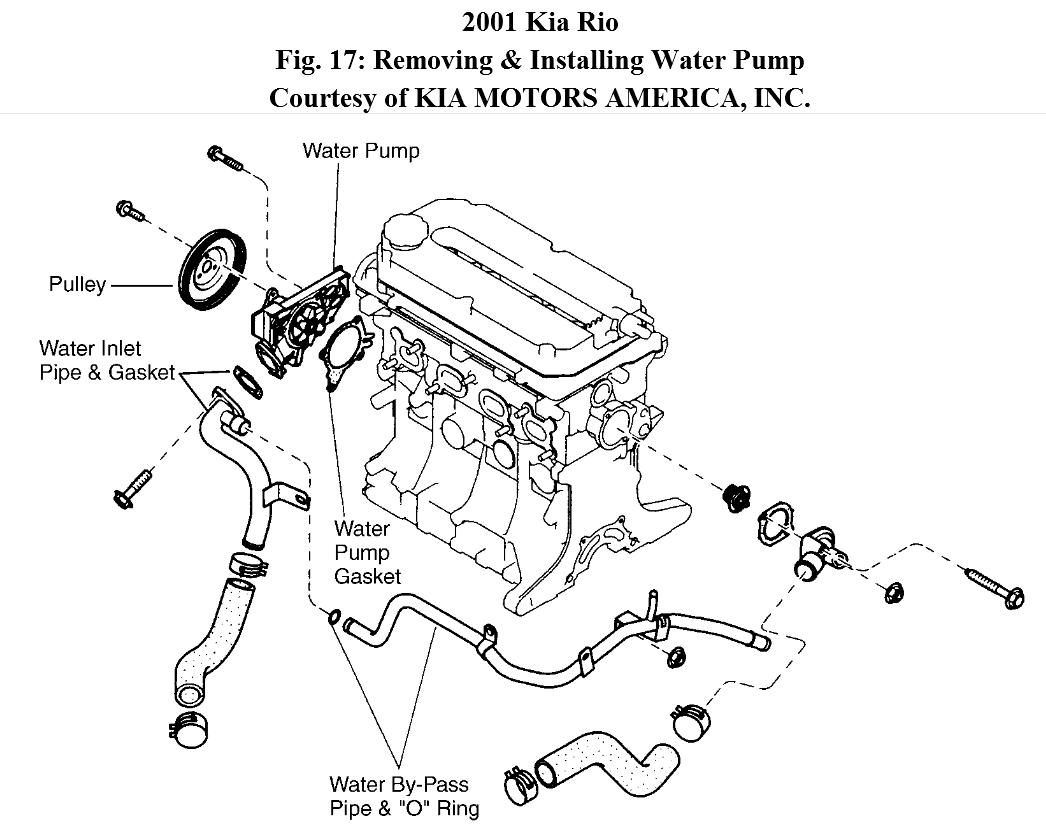100 2006 Kia Rio Service Repair Manual – Kia Picanto Engine Diagram