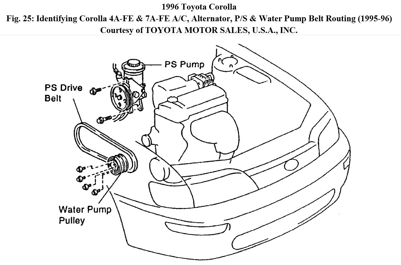 Original on Toyota Corolla Power Steering Pump Replacement