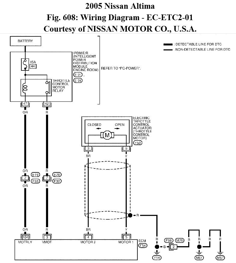 2006 Nissan Altima 2 5l Engine Ground Wiring Diagram   52