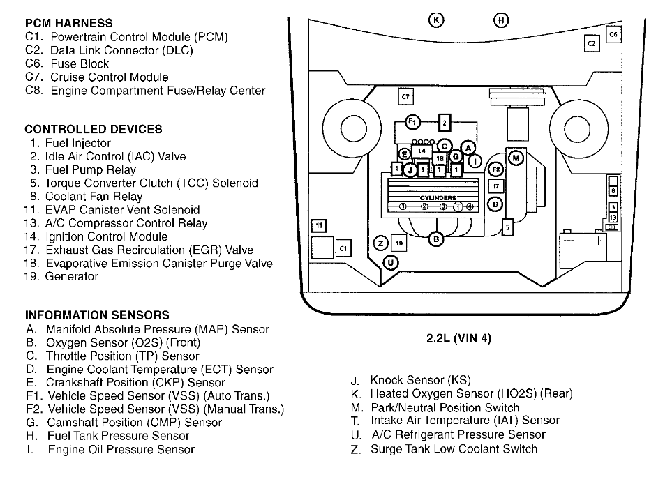 98 chevy cavalier radio wiring diagram - wirdig, Wiring diagram