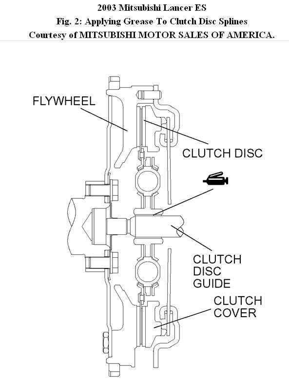 2003 mitsubishi lancer transmission fluid. Black Bedroom Furniture Sets. Home Design Ideas