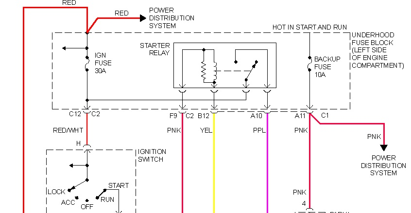 wiring diagram for a 2008 equinox crank relay and starter
