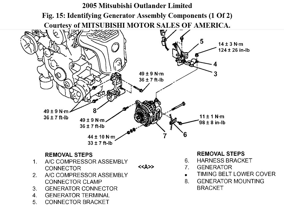 Door Wont Open From Outside Hi I Have A 3993 Buick 1988 Regal Engine Diagram Thumb