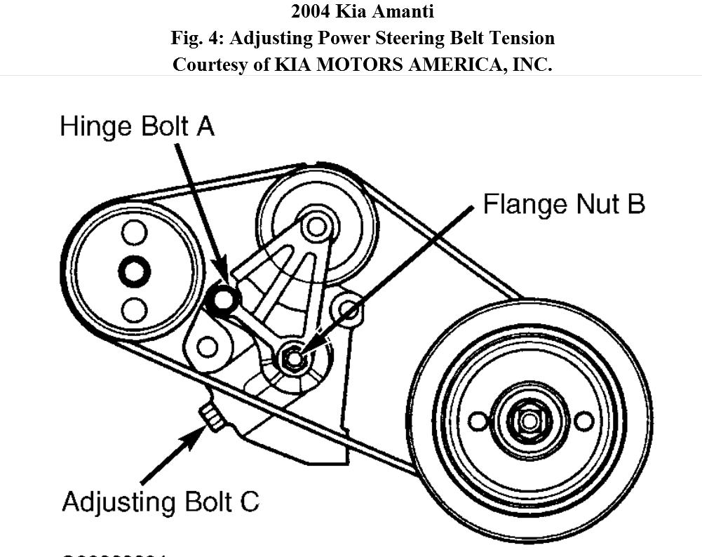 2004 Kia Tensioner Diagram Reinvent Your Wiring Amanti Serpentine Belt Replacement How Do I Change The Rh 2carpros Com Sportage Radio Sorento Parts